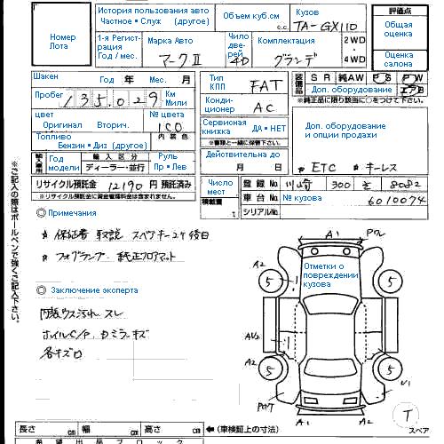 Как читается аукционный лист Японии ?