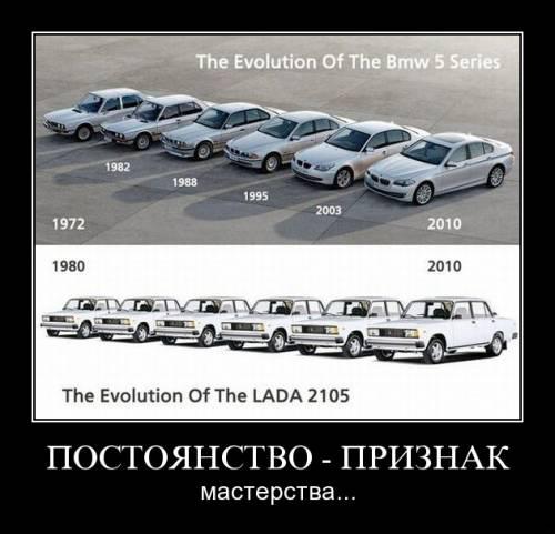 Эволюция отечественного автопрома