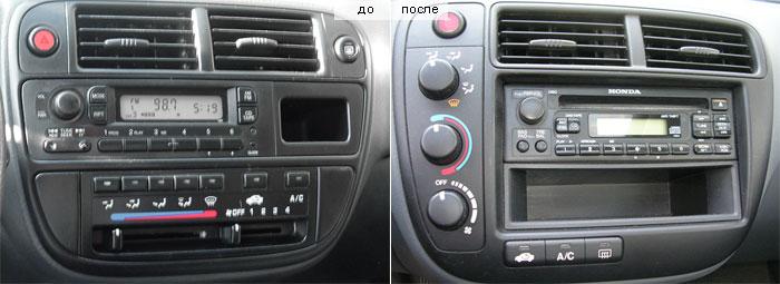 Консольная панель Honda Civic 6
