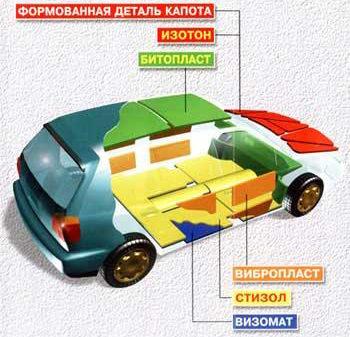 Потолок автомобиля своими руками