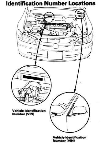 VIN код Honda Civic