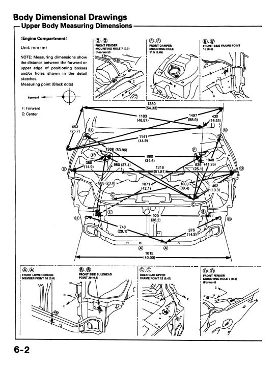 Геометрия кузова Honda Civic 6 Gen - HondaCivicUpperBodyMeasuringDimensions_zpsf8039823.PNG