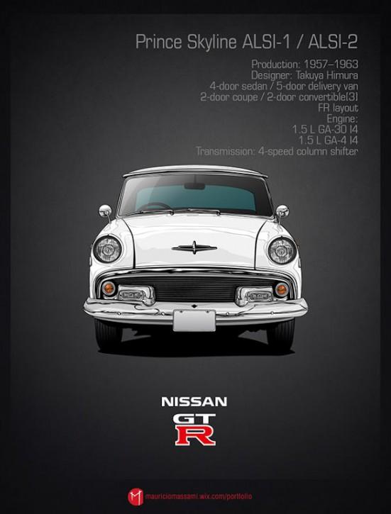 Эволюция Nissan Skyline GT-R в картинках - 01-Prince-Skyline-ALSI-1-ALSI-2.jpg