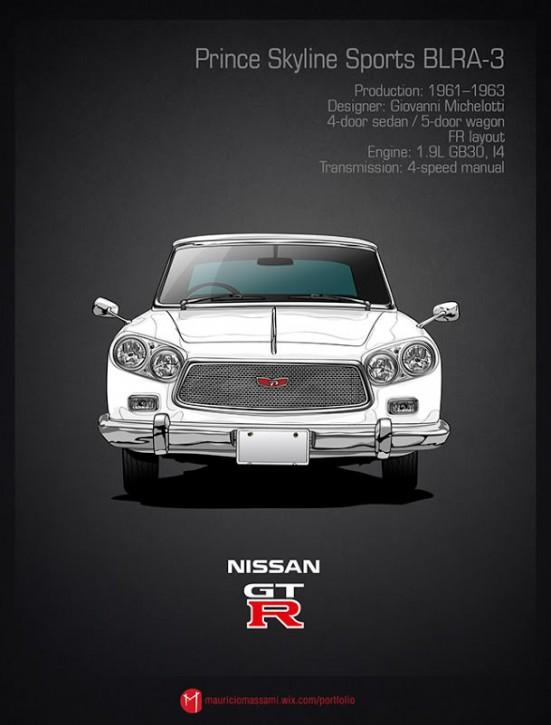Эволюция Nissan Skyline GT-R в картинках - 02-Prince-Skyline-Sports-BLRA-3.jpg