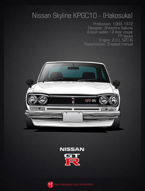 Эволюция Nissan Skyline GT-R в картинках - 04-Nissan-Skyline-KPGC10-Hakosuka.jpg