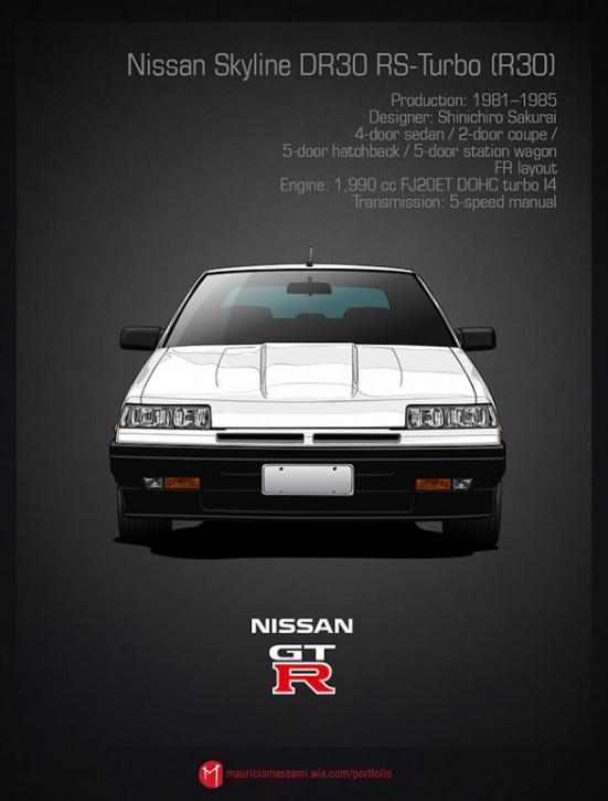 Эволюция Nissan Skyline GT-R в картинках - 07-Nissan-Skyline-DR30-RS-Turbo-R30.jpg