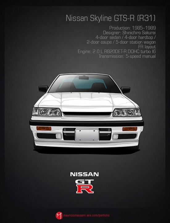 Эволюция Nissan Skyline GT-R в картинках - 08-Nissan-Skyline-GTS-R-R31.jpg