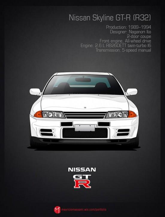 Эволюция Nissan Skyline GT-R в картинках - 09-Nissan-Skyline-GT-R-R32.jpg