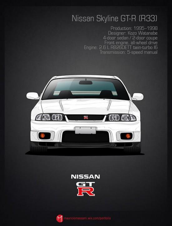 Эволюция Nissan Skyline GT-R в картинках - 10-Nissan-Skyline-GT-R-R33.jpg