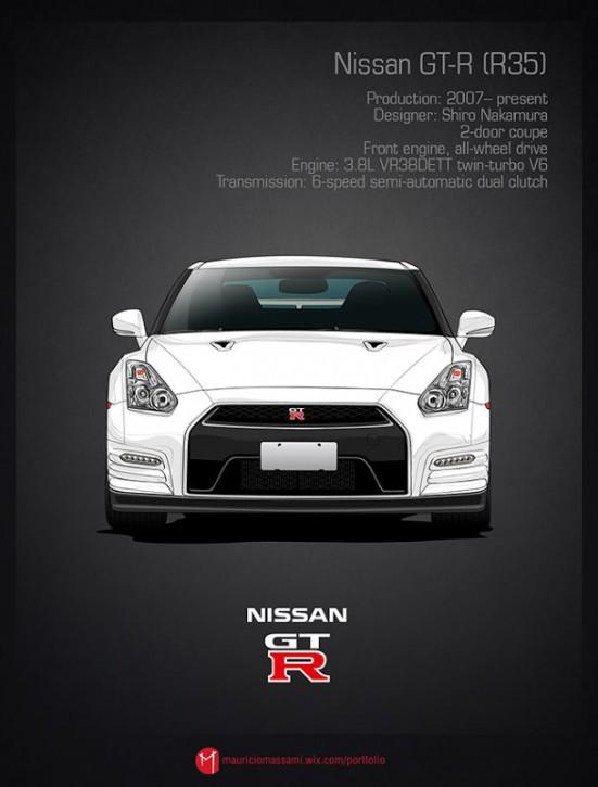 Эволюция Nissan Skyline GT-R в картинках - 12-Nissan-GT-R-R35.jpg
