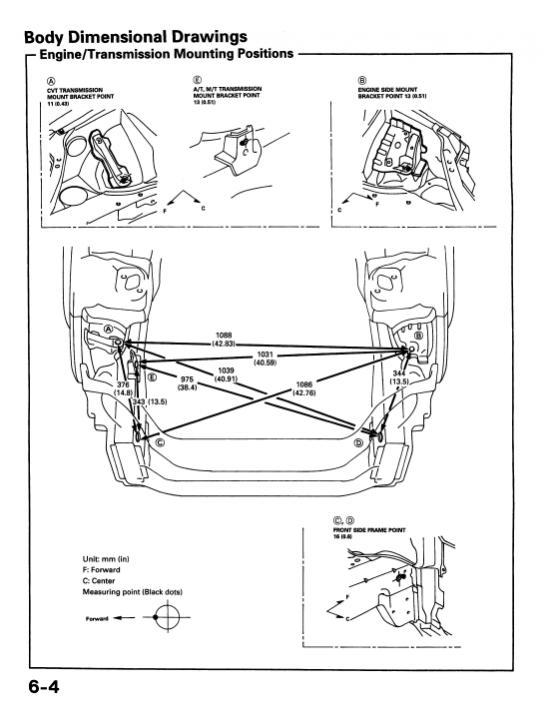 Геометрия кузова Honda Civic 6 Gen - HondaCivicEngineTransmissionMeasuringDimensions_zps5c0342b0.PNG